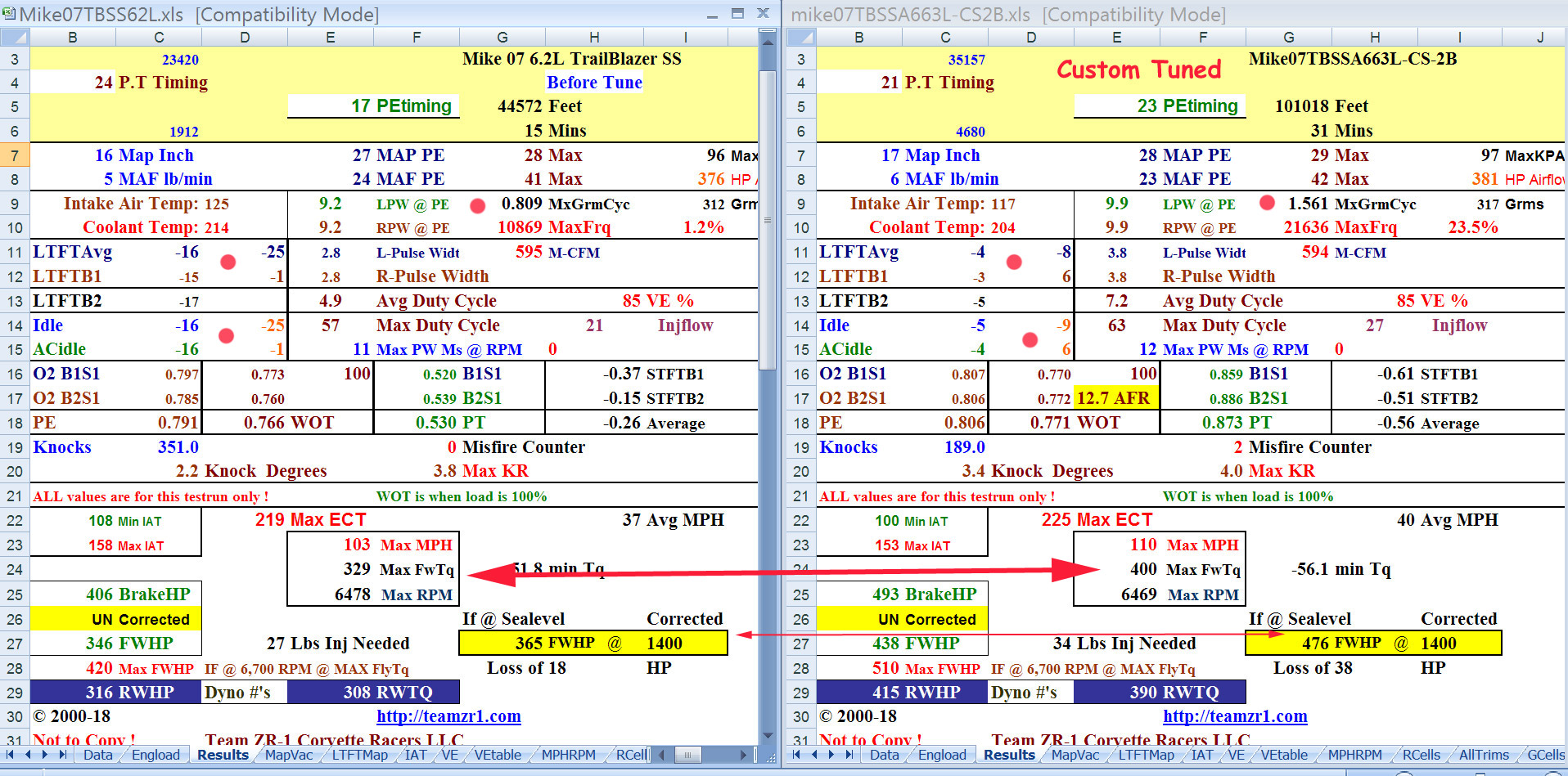 Solving problems when converting from LS2 to LS3 Performance crate